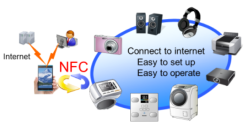 nfc_connected_devices